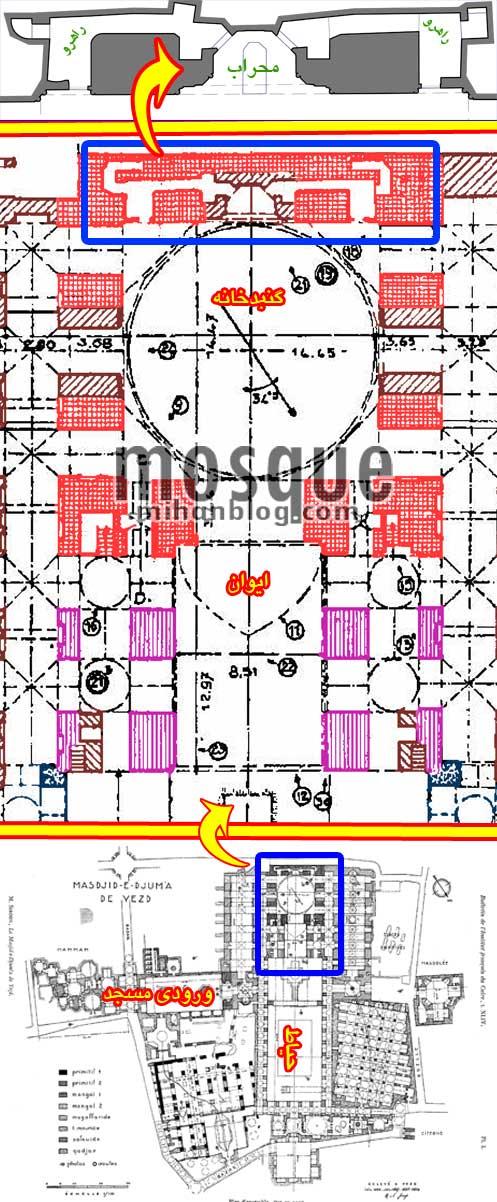 موقعیت محراب مسجد جامع یزد