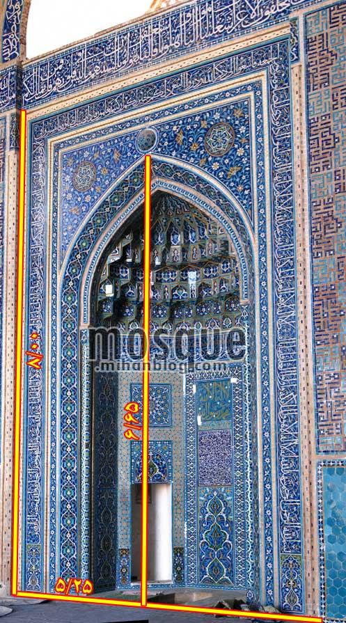 ابعاد و اندازه محراب مسجد جامع یزد