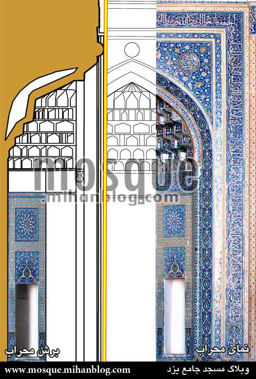 برش محراب مسجد جامع یزد