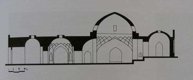 معرفی معماری حمام آقا نقی اردبیل حمام