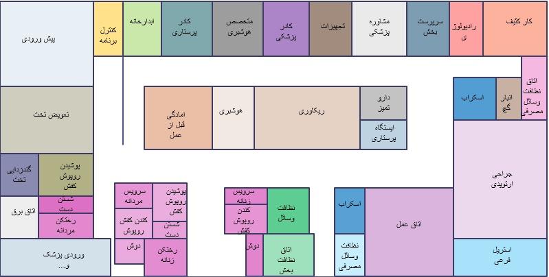 دانلود پاورپوینت تحلیل و بررسی ریز فضاهای بیمارستان ایرانی امام خمینی سنقر