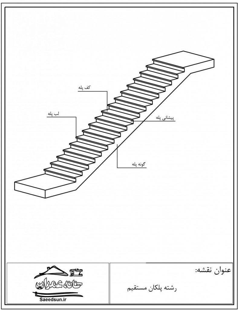 دیتیل عناصر و جزئیات . عنوان نقشه: رشته پلکان مستقیم عناصر و جزئیات