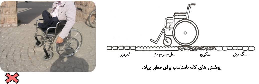 http://www.afa-khrz.ir/parameters/behzisti/uploads/Image/Picture44.jpg