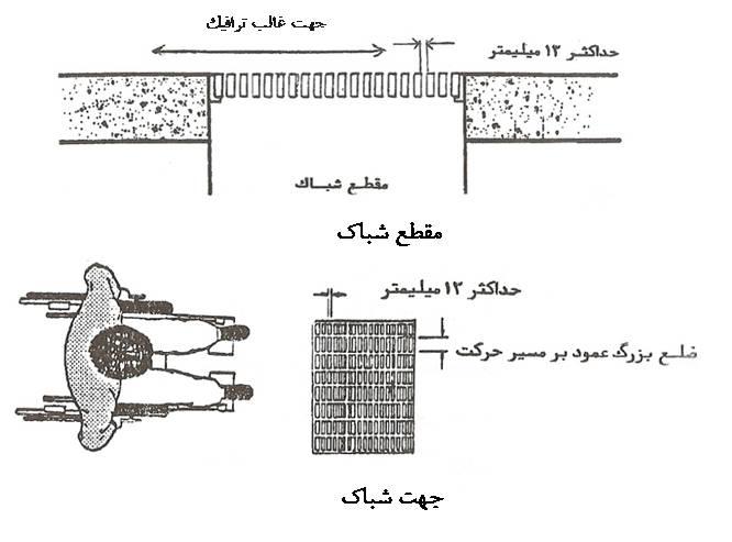 http://www.afa-khrz.ir/parameters/behzisti/uploads/Image/Picture48.jpg