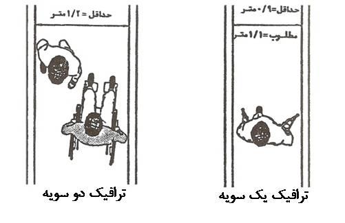http://www.afa-khrz.ir/parameters/behzisti/uploads/Image/Picture31.jpg