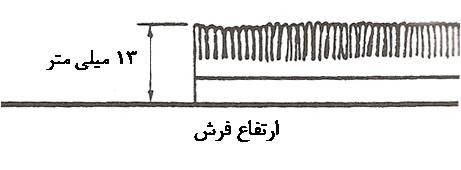 http://www.afa-khrz.ir/parameters/behzisti/uploads/Image/Picture49.jpg