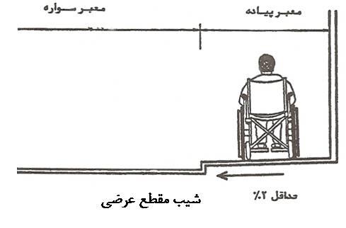 http://www.afa-khrz.ir/parameters/behzisti/uploads/Image/Picture52.jpg