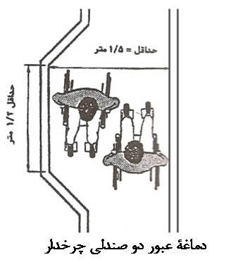http://www.afa-khrz.ir/parameters/behzisti/uploads/Image/Picture32.jpg