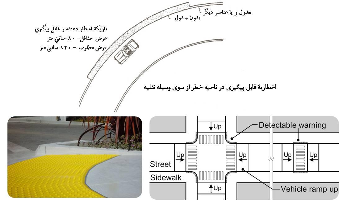 http://www.afa-khrz.ir/parameters/behzisti/uploads/Image/Picture67.jpg