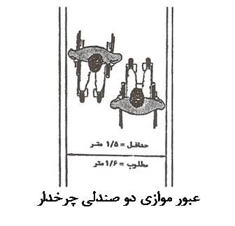 http://www.afa-khrz.ir/parameters/behzisti/uploads/Image/Picture33.jpg