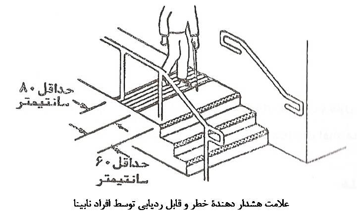 http://www.afa-khrz.ir/parameters/behzisti/uploads/Image/Picture69.jpg