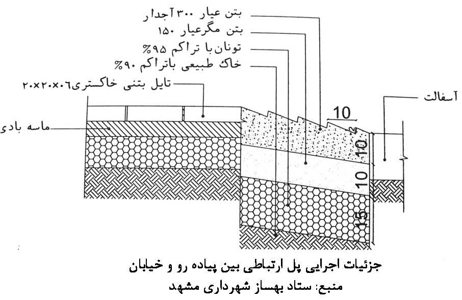 http://www.afa-khrz.ir/parameters/behzisti/uploads/Image/Picture95.jpg