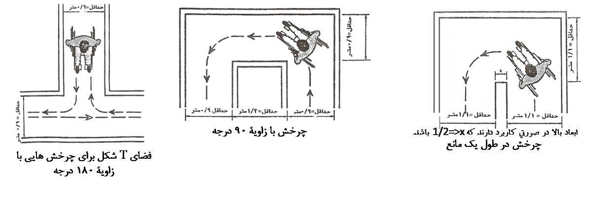 http://www.afa-khrz.ir/parameters/behzisti/uploads/Image/Picture34.jpg