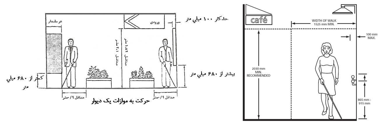 http://www.afa-khrz.ir/parameters/behzisti/uploads/Image/Picture38.jpg