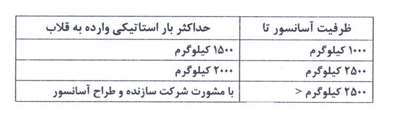 جدول ه