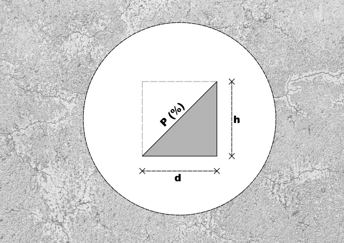 طراحی و محاسبه رمپ