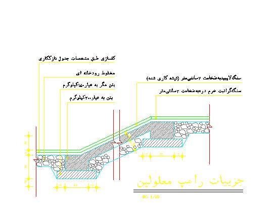 ramp maeloolin - 10 نکته برای محاسبه و اجرا و نظارت شیب رمپ در سال 97